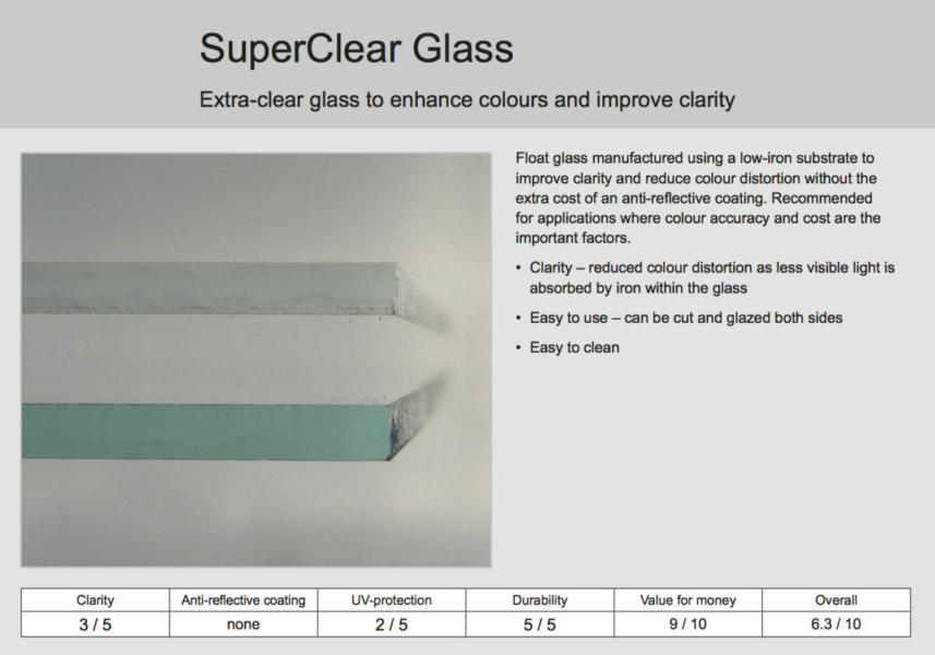 Super Clear Glass